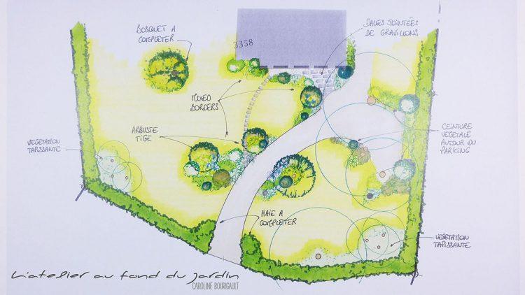 Jardin d'accueil plan d'implantation