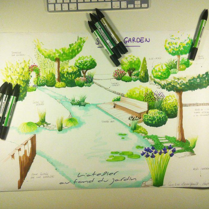 Perspective d'aménagement paysager d'un parc