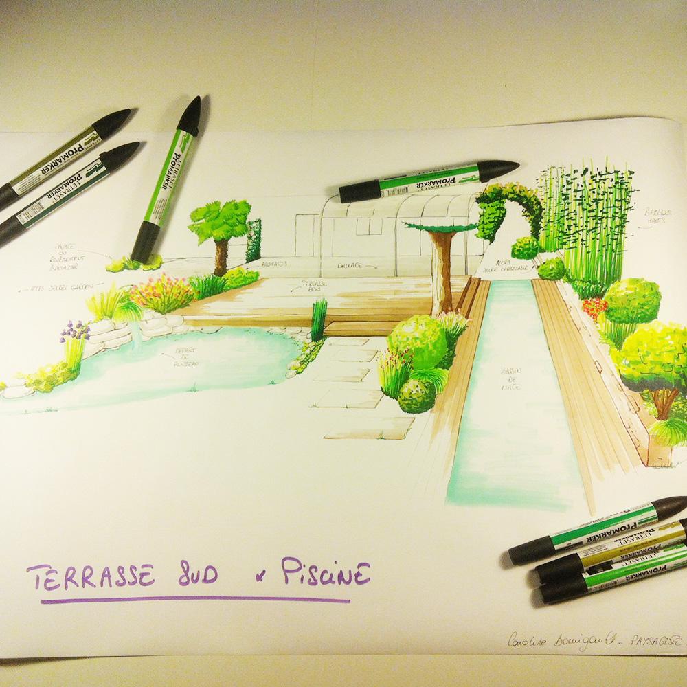 Esquisse du projet d'aménagement d'une terrasse et piscine