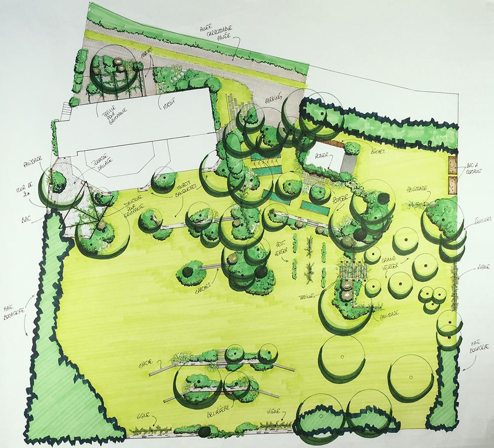 Jardin en pente l 39 atelier au fond du jardin for Atelier du jardin d acclimatation