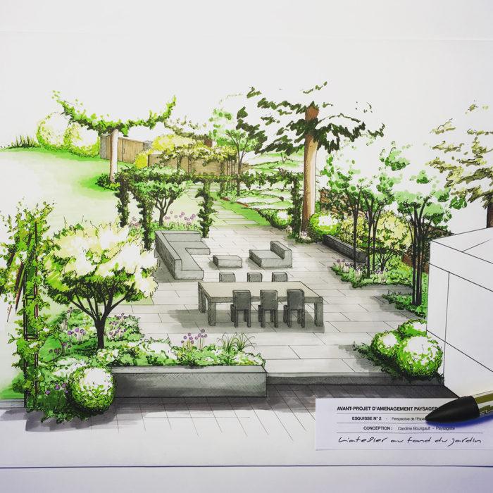 Esquisse de l'aménagement paysager d'une terrasse ombragée