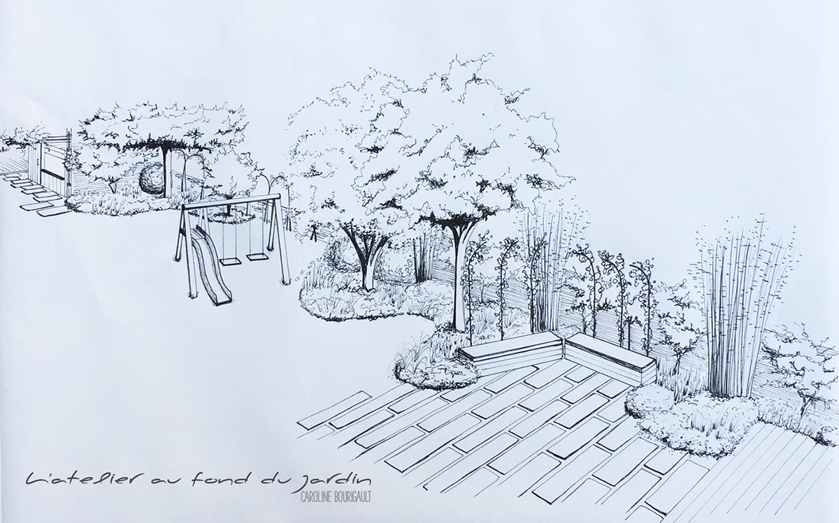 Perspective d'un jardin familial à Rochefort sur Loire