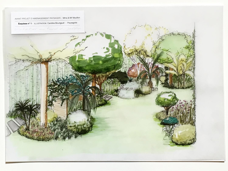 Aménagement paysager jardin exotique
