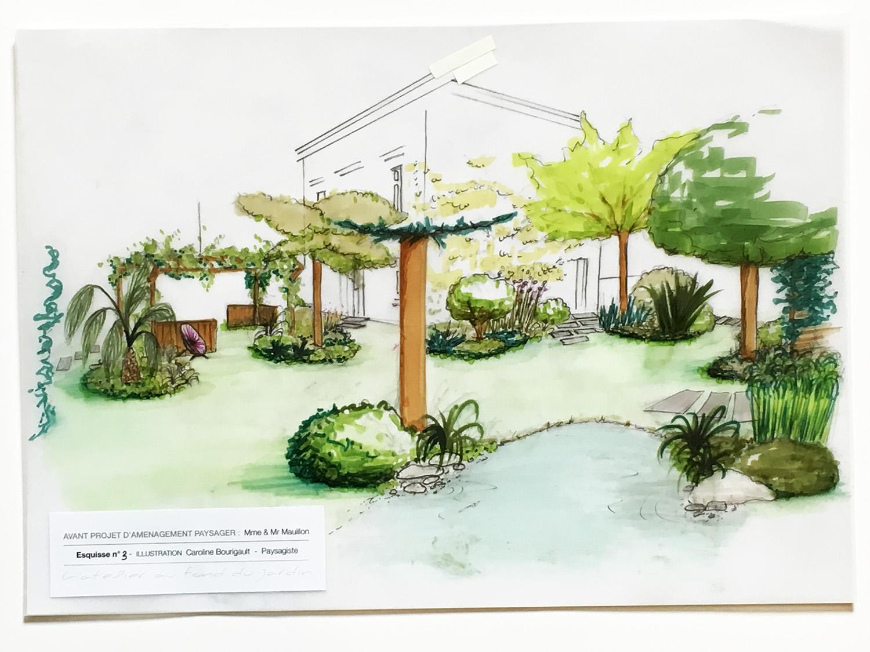 jardin exotique l 39 atelier au fond du jardin. Black Bedroom Furniture Sets. Home Design Ideas