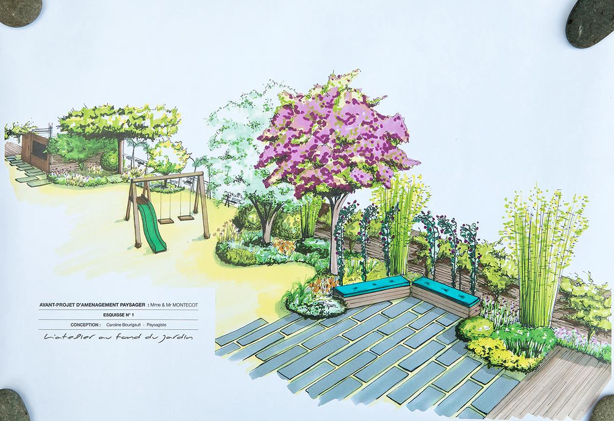 Esquisse d'un jardin familial à Rochefort sur Loire