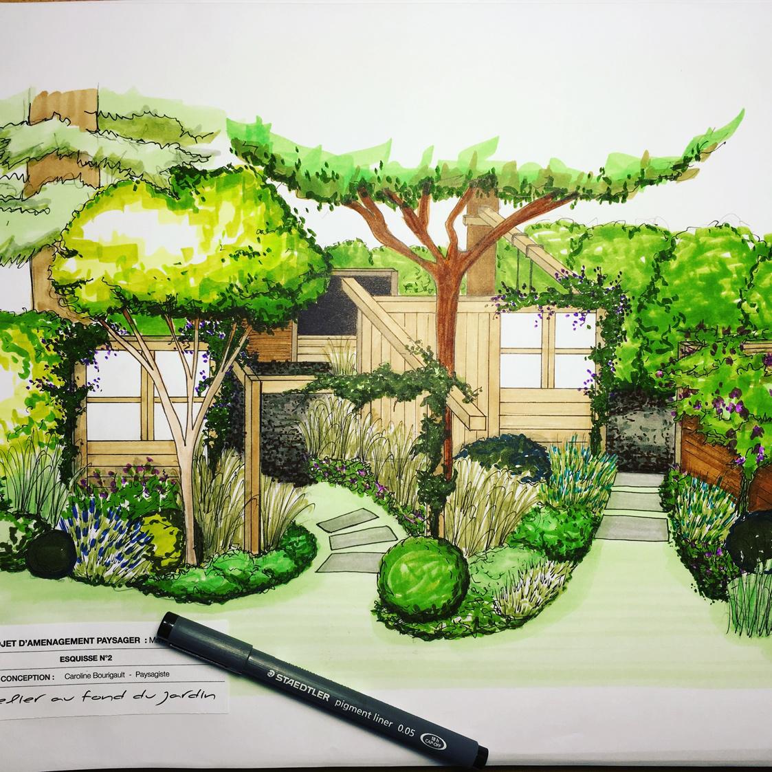 Aire de jeux dans un jardin privé