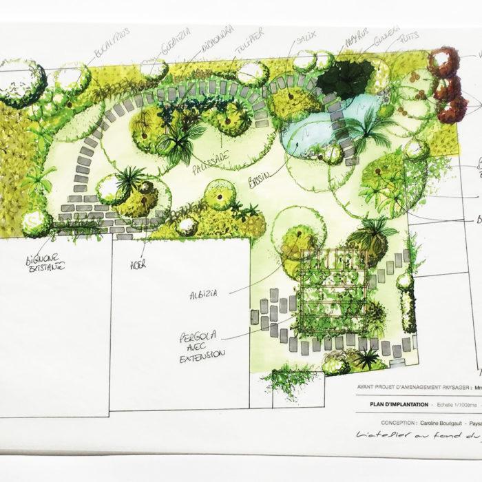 Plan aménagement jardin exotique