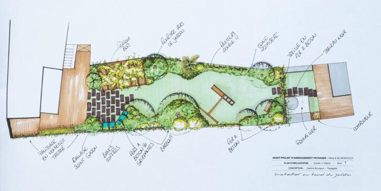 Plan d'aménagement paysager d'un jardin familial