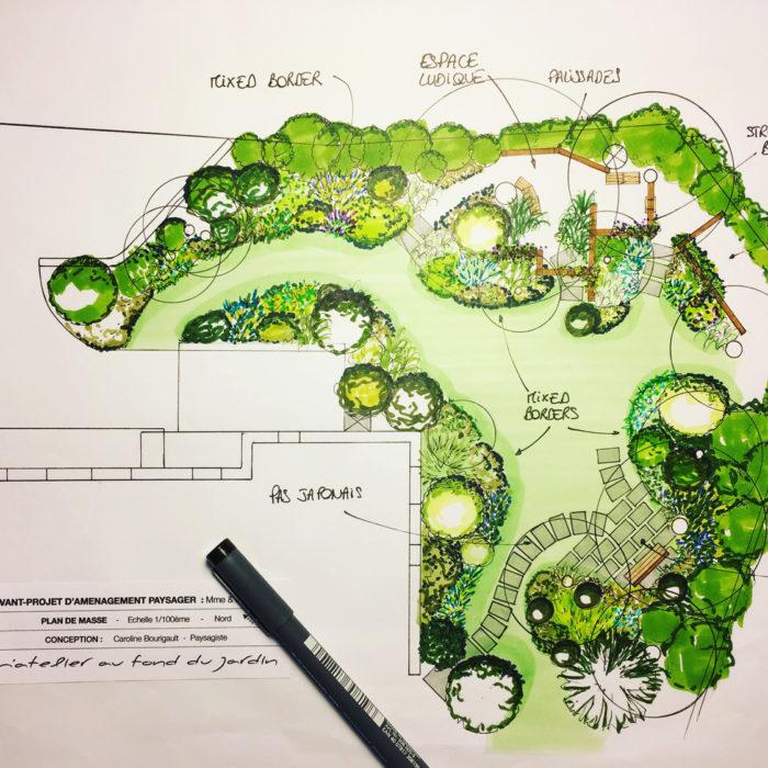 Plan de masse d'un jardin