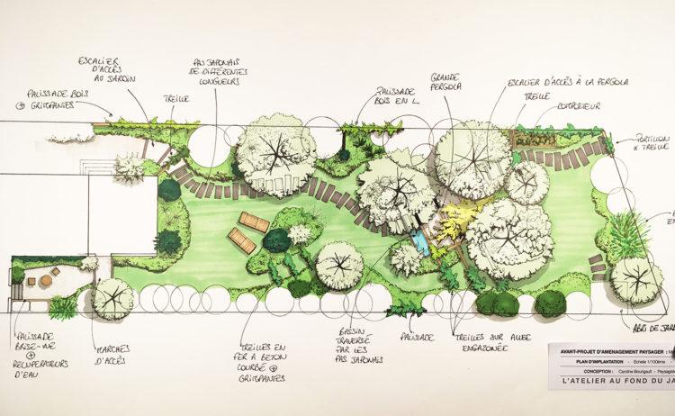 Plan d'amenagement paysager jardin en longueur